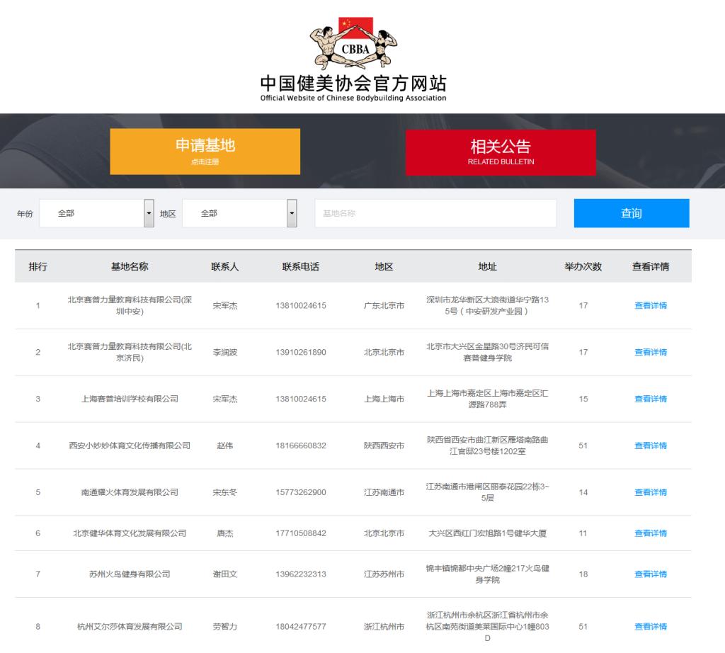CBBA中国健美协会
